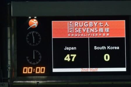 7人制ラグビー日本代表勝利